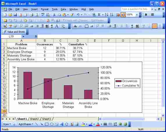 How to plot pareto chart in excel 2010 creating a pareto for Pareto chart template excel 2010